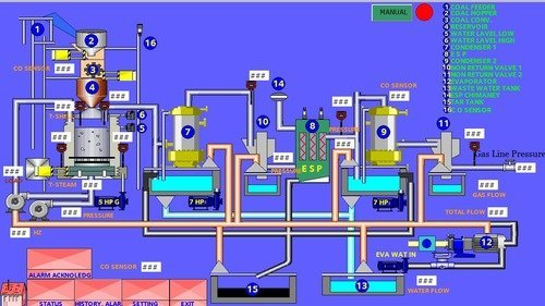 SCADA Automation Training in Chandigarh | Mohali Punjab six months industrial training in mohali Six Months Industrial Training in Mohali SCADA Automation Training in Chandigarh 2