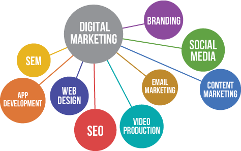6 months industrial training in digital marketing 6 months industrial training in digital marketing Six | 6 Months Industrial Training in Digital Marketing 6 Months Industrial Training in Digital Marketing1213 Copy