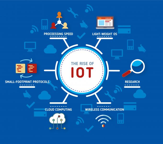 iot training in haryana winter training in iot Winter training in IOT with Python Akash 2
