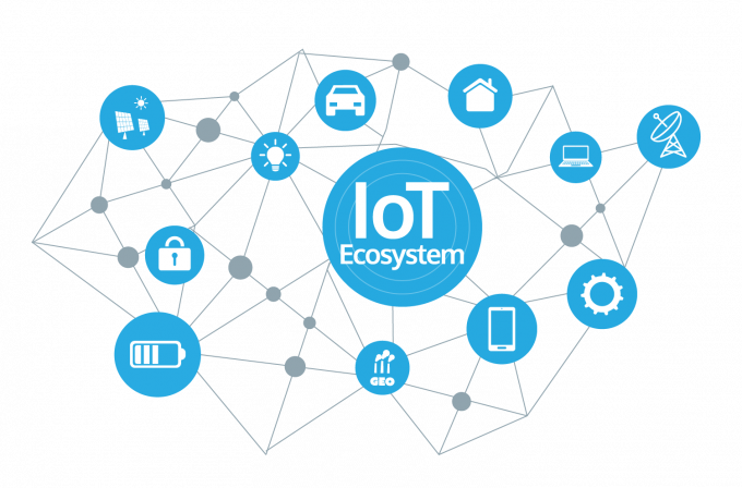winter training in iot iot training in haryana IoT Training in Haryana at Netmax Technologies akash2 2