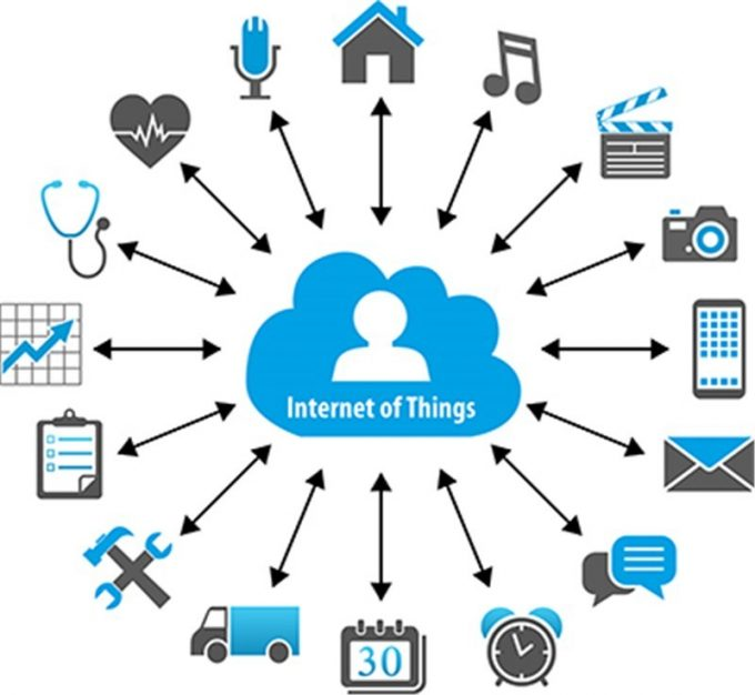 iot training in haryana iot training in haryana IoT Training in Haryana at Netmax Technologies iot3 680x626