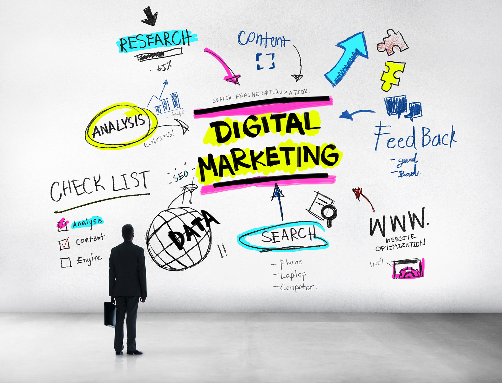 industrial training in digital marketing industrial training in chandigarh Industrial Training in Chandigarh industrial training in digital marketing