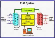 plc training company in chandigarh
