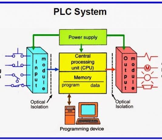 plc training company in chandigarh