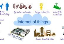 Winter Training for Ece Students Embedded Systems | Internet of Things