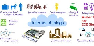 Winter Training for Ece Students Embedded Systems   Internet of Things best iot training company in chandigarh Home ef8630fdb9d82c7c221d6a2def97bd92 1 324x160