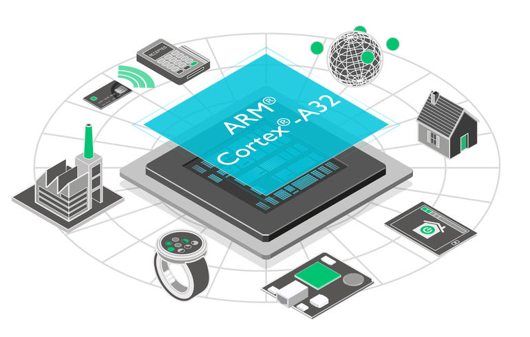 ARM Microcontroller Training in Chandigarh , ARM Microcontroller Training in mohali