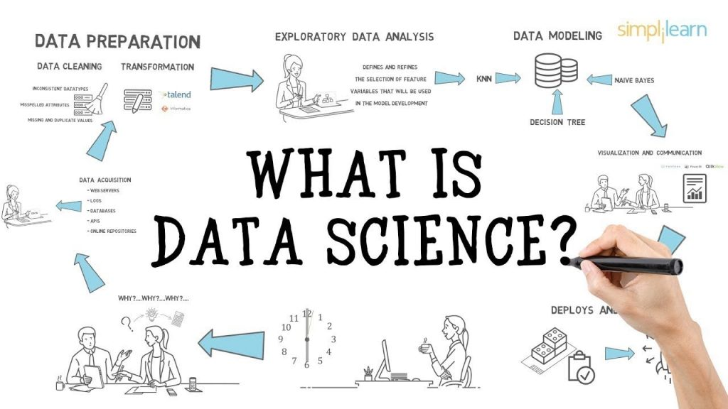 Data Science Courses in Chandigarh and Mohali  Data Science Courses in Chandigarh and Mohali Data Science Courses in Chandigarh and Mohali 1024x576